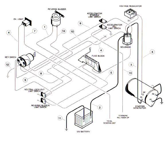 wiring diagram ez go golf cart the wiring diagram amf golf cart wiring diagram electric amf printable wiring wiring diagram